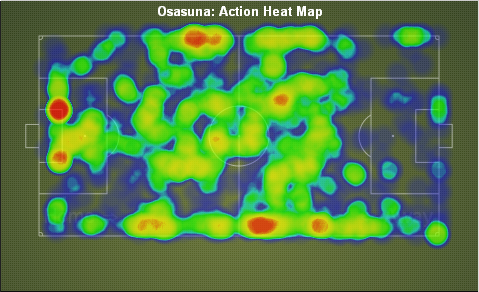 Osasuna Team Heat Map