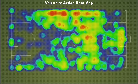 Valencia Team Heat Map