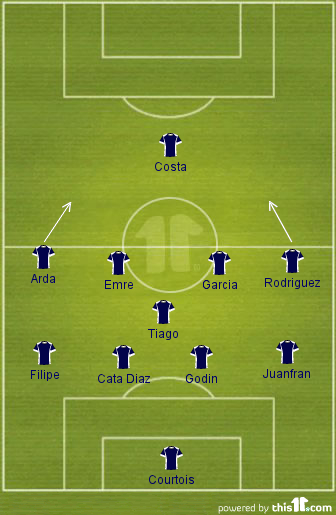Atletico Starting Line Up