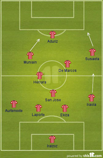 Athletic Starting Line Up