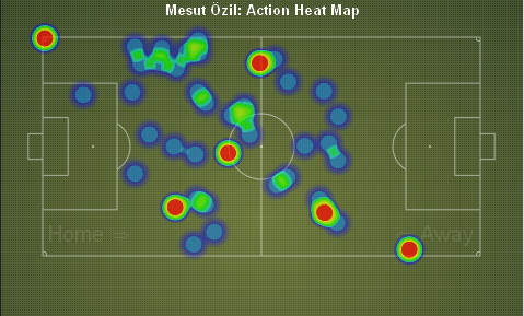 Ozil Heat Map vs Valencia