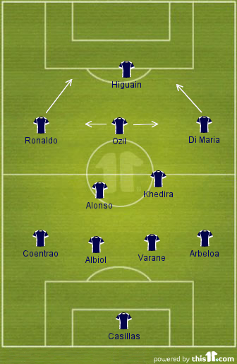 Real Madrid Starting Line Up