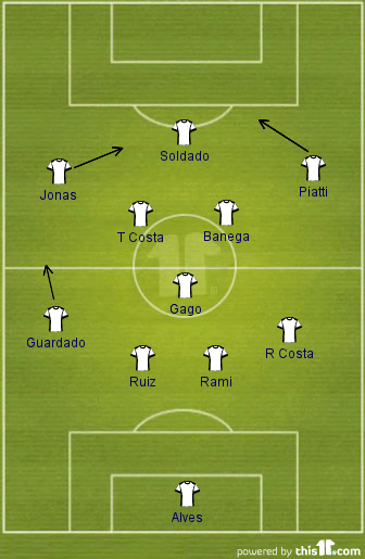 Valencia Starting Line Up