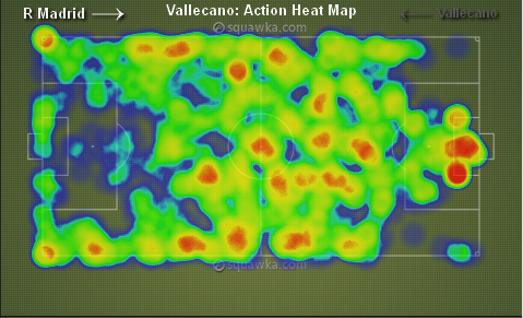 Rayo Vallecano Heat Map