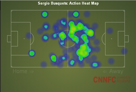 Busquets Heat Map