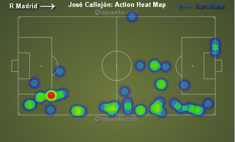 Callejon Heat Map