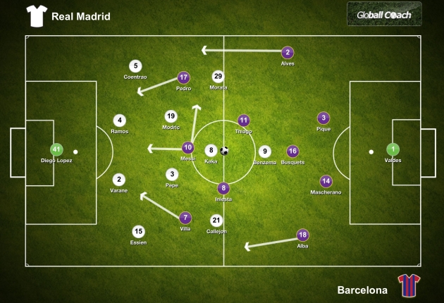 Real Madrid vs Barcelona Starting Line Up