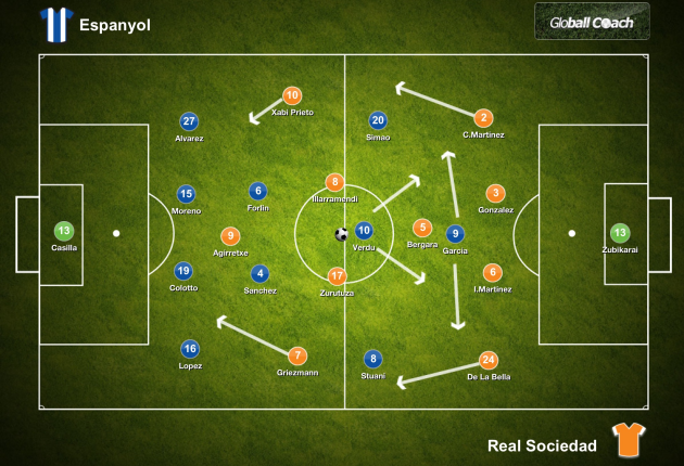 Espanyol vs Real Sociedad Starting Line Ups
