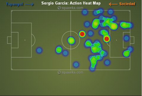 Sergio Garcia Heat Map
