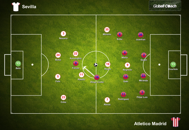 Sevilla vs Atleti Starting Line Ups