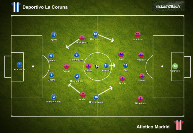 Deportivo vs Atletico Starting Line Ups